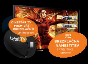 Total TV AKCIJA - BREZPLAČNA NAMESTITEV